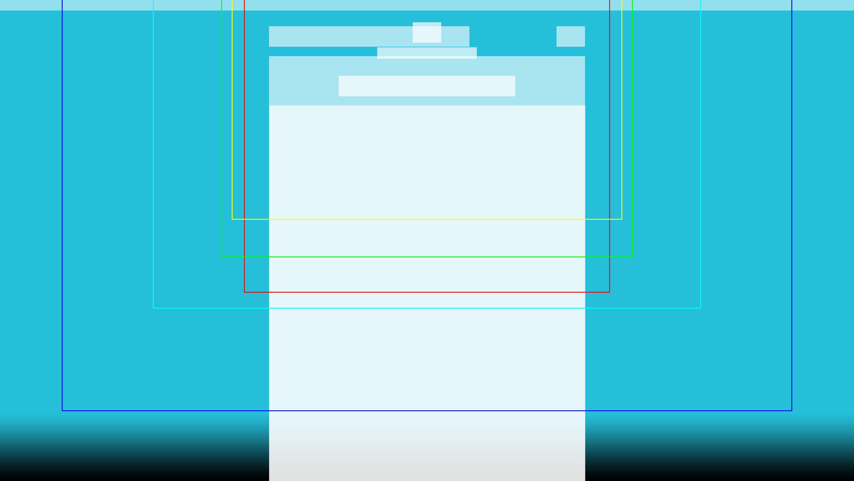 Kundo Knowledge visualiserat tillsammans med vanliga skärmupplösningar